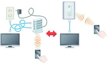 Wi-Fiシステム